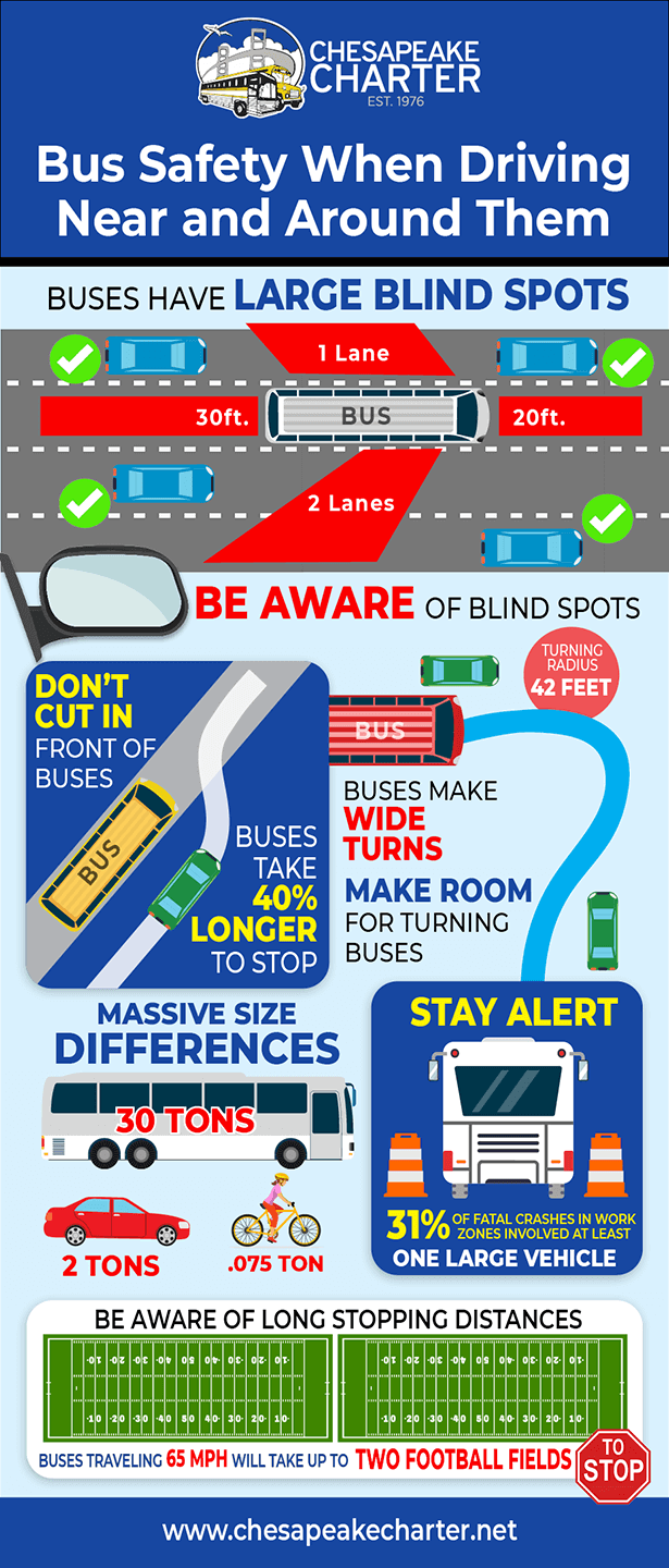 Infographic - Bus Challenges - Bus Safety When Driving Around Buses